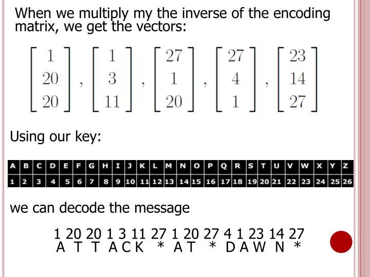 When we multiply my the inverse of the encoding matrix, we get the vectors: