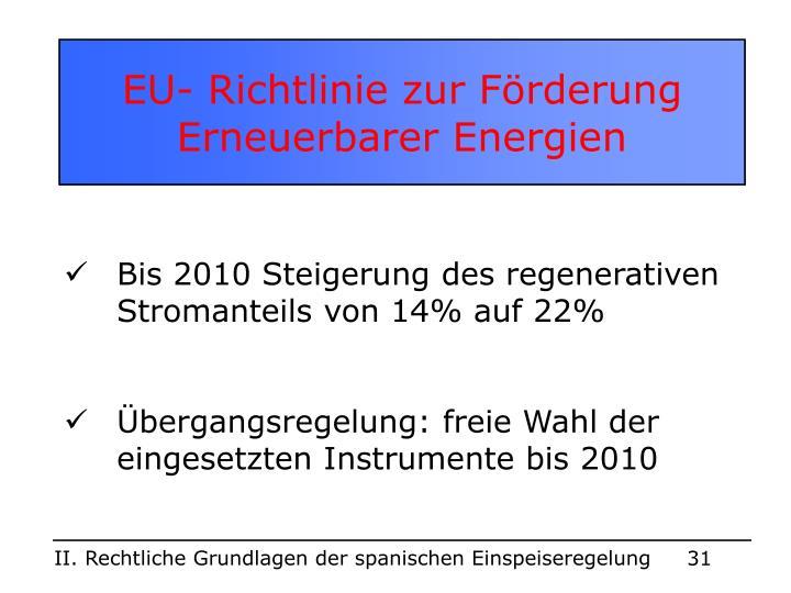 EU- Richtlinie zur Förderung Erneuerbarer Energien