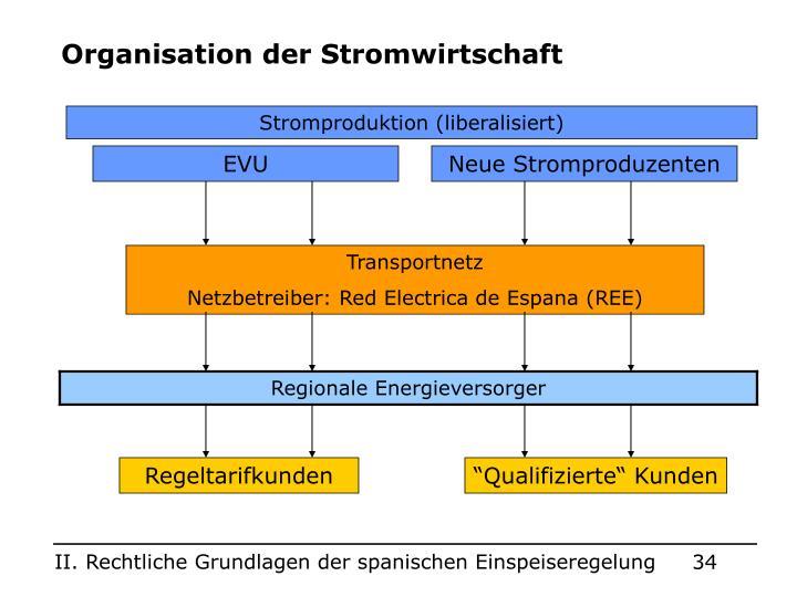 Organisation der Stromwirtschaft