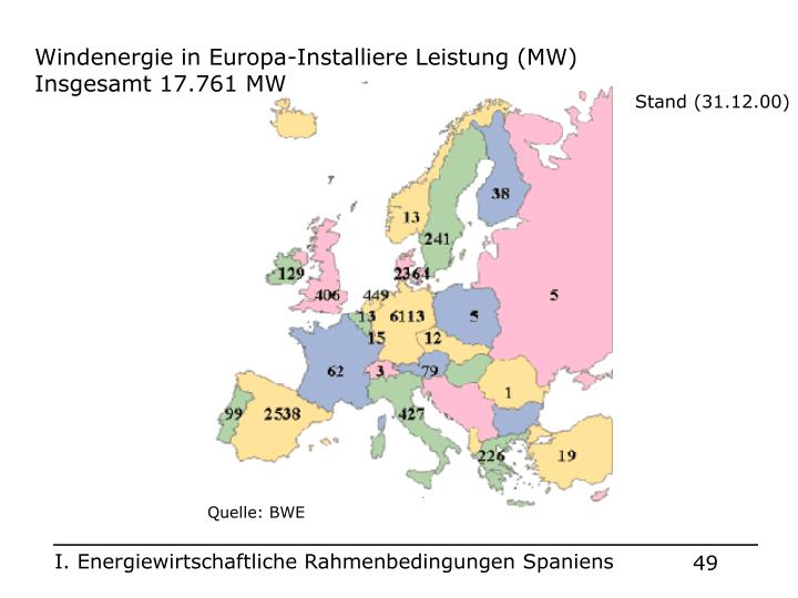 Windenergie in Europa-Installiere Leistung (MW)