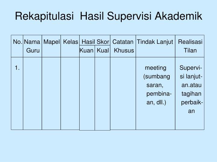 Rekapitulasi  Hasil Supervisi Akademik
