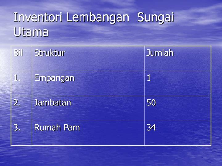 Inventori Lembangan  Sungai Utama