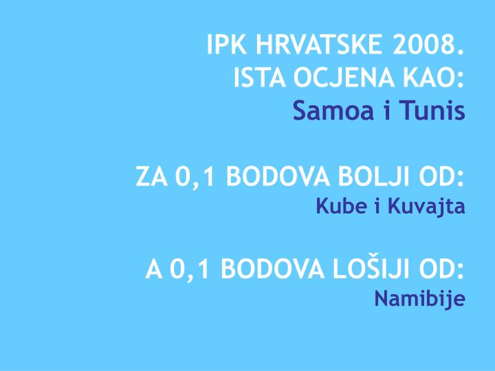 IPK HRVATSKE 2008.