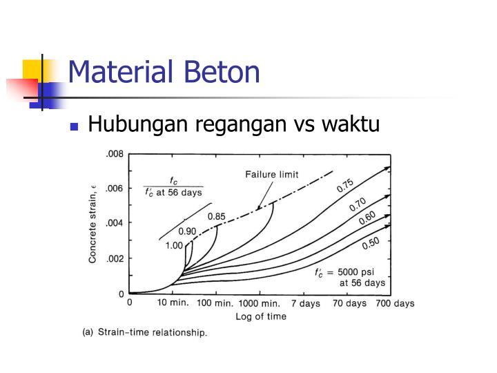 Material Beton