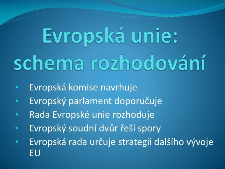 Evropská unie: