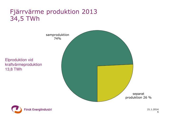 Fjärrvärme produktion 2013