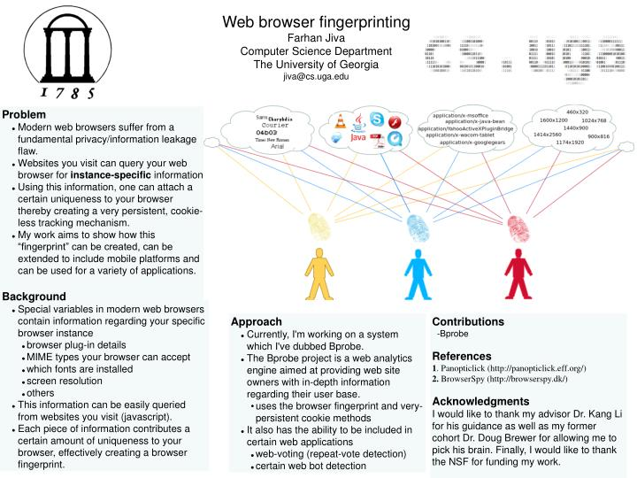 Web browser fingerprinting