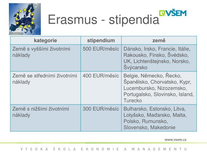 Erasmus - stipendia
