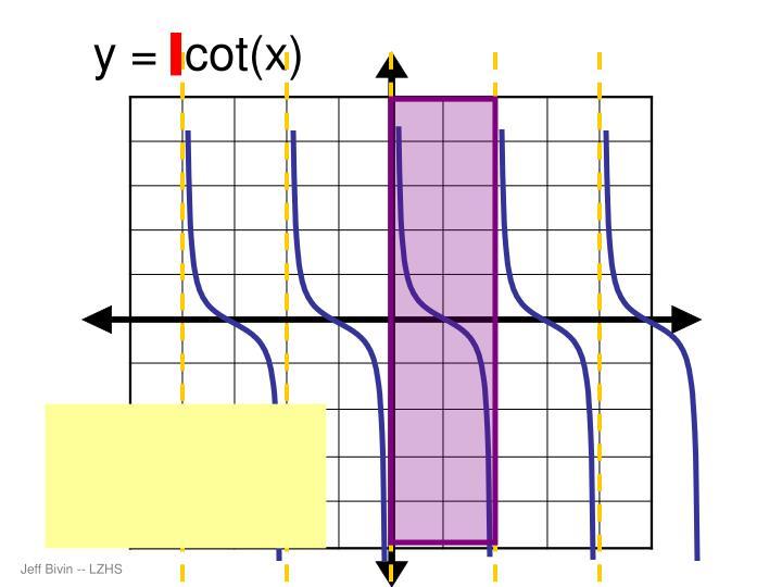 y =  cot(x)
