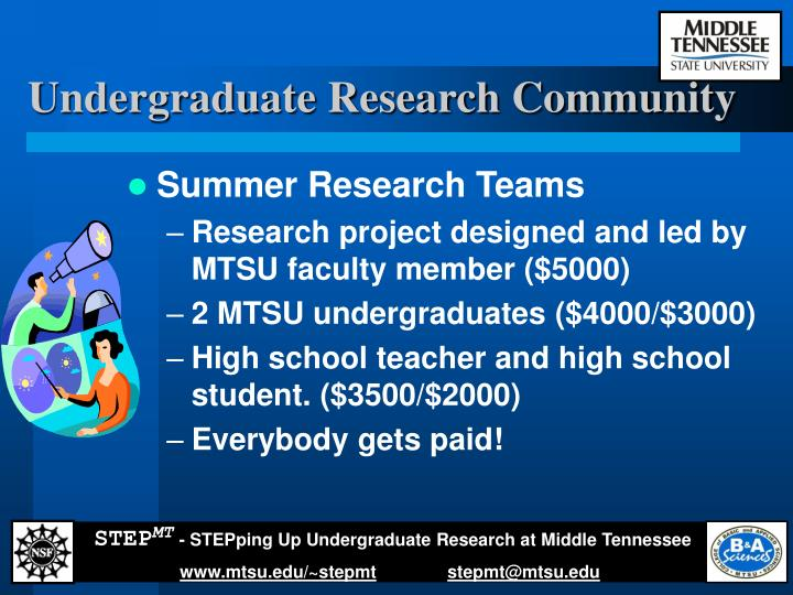 Undergraduate Research Community