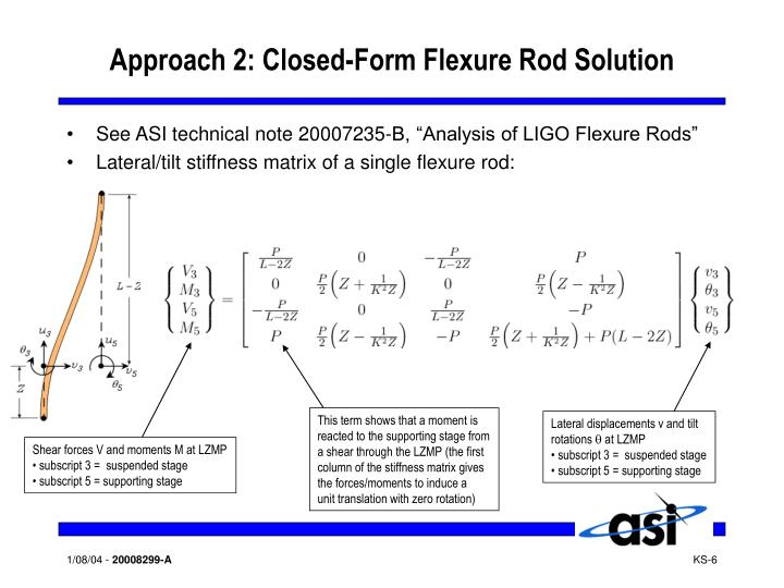 Approach 2: Closed-Form Flexure Rod Solution