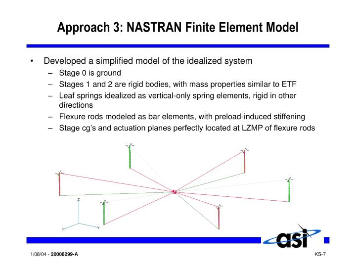 Approach 3: NASTRAN Finite Element Model