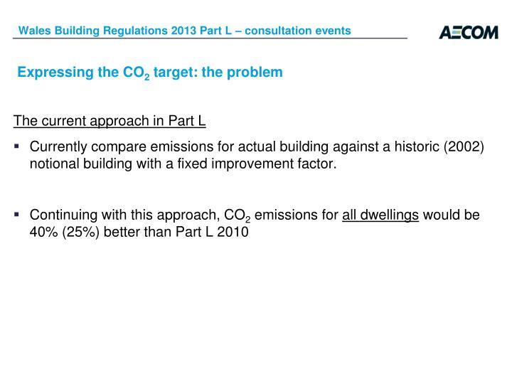 Wales Building Regulations 2013 Part L – consultation events