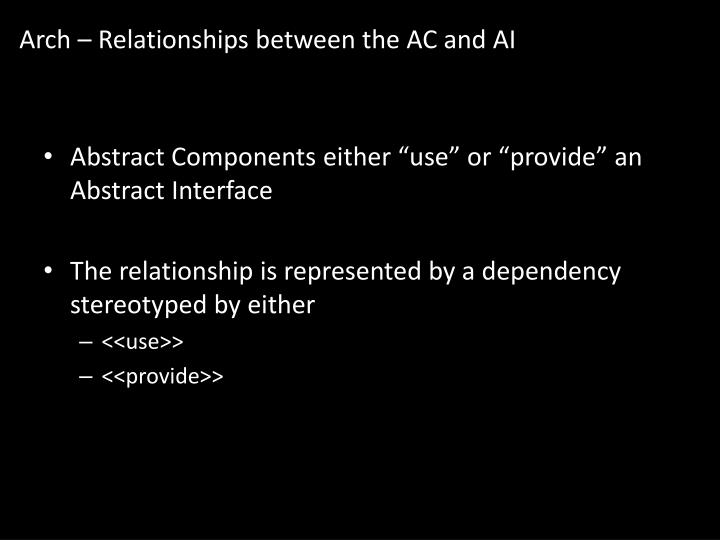 Arch – Relationships between the AC and AI