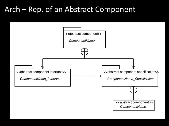 <<abstract component>>