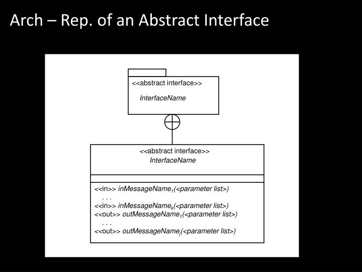 <<abstract interface>>