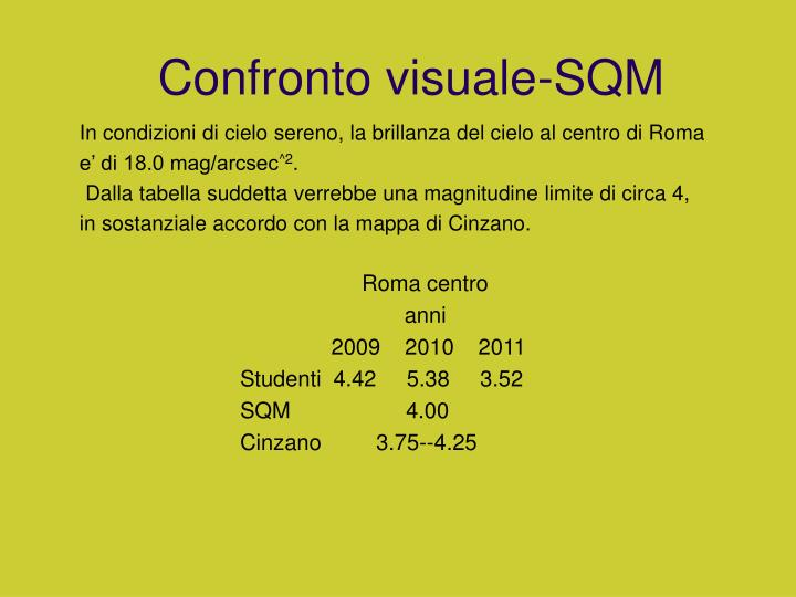 Confronto visuale-SQM