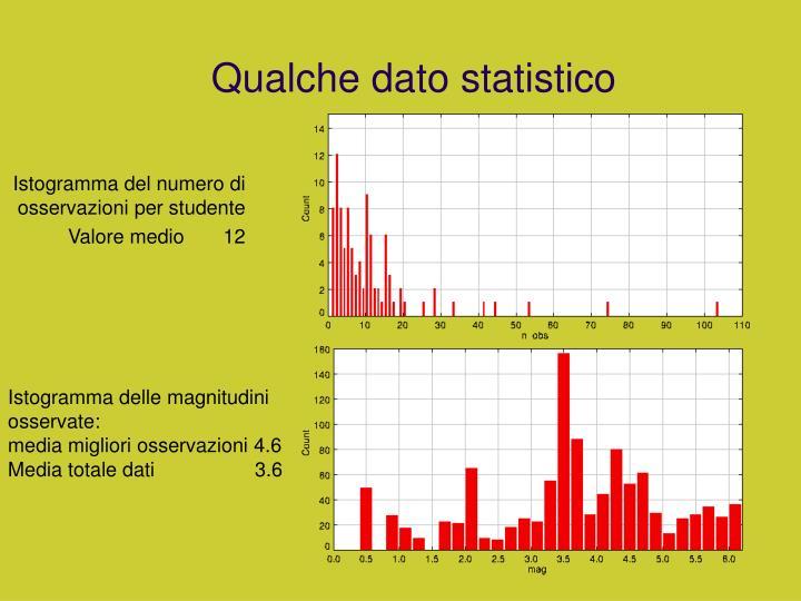 Qualche dato statistico
