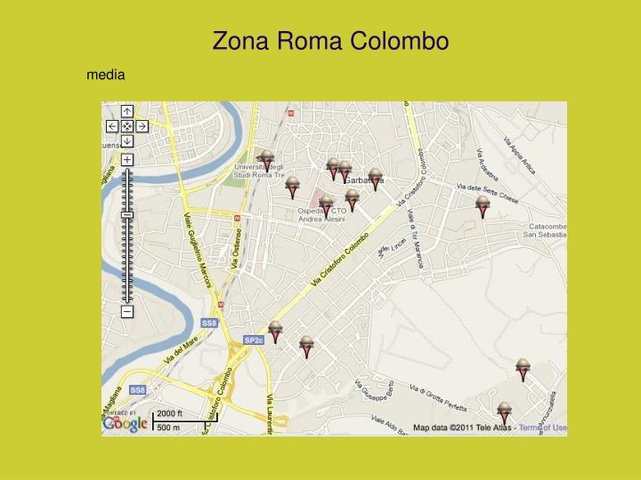 Zona Roma Colombo
