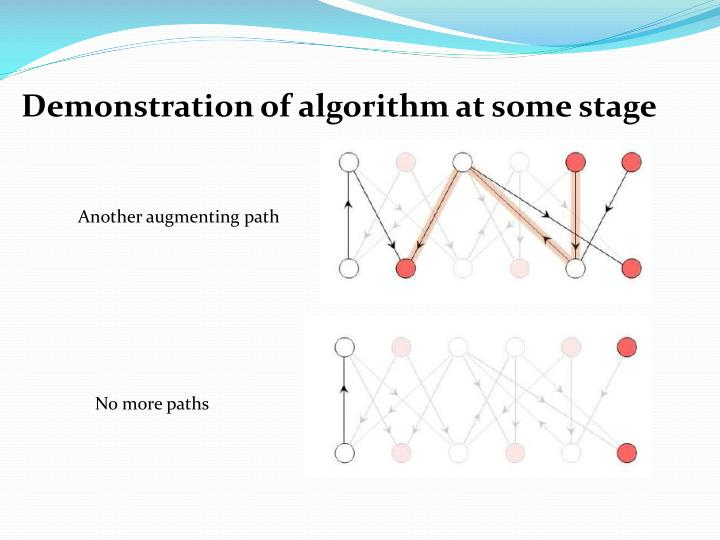 Demonstration of algorithm at some stage