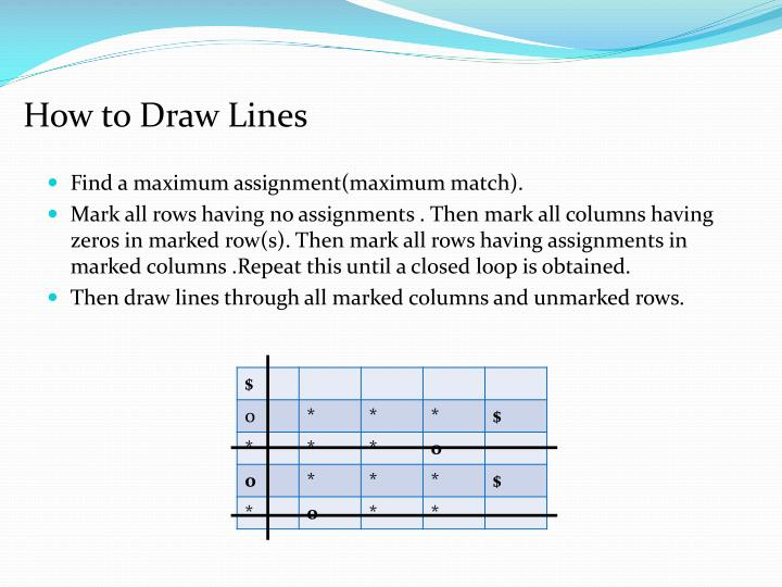 How to Draw Lines