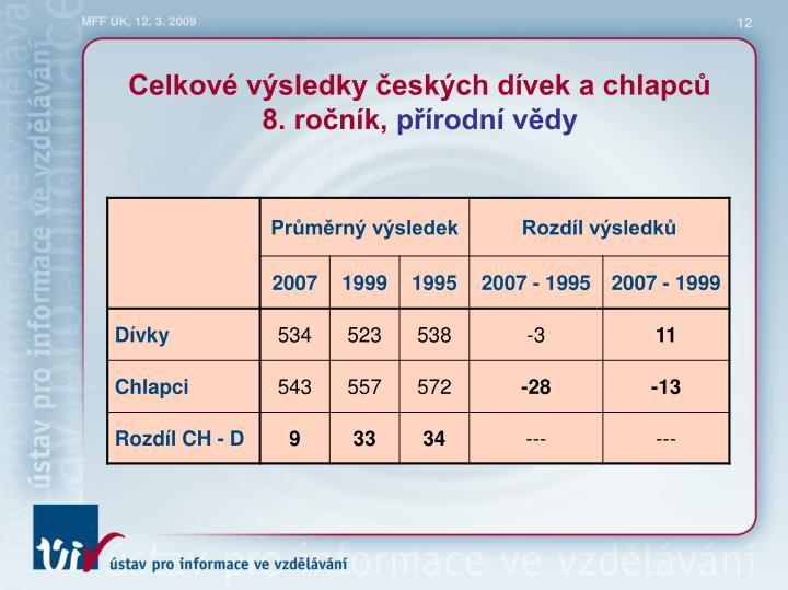 Celkové výsledky českých dívek a chlapců