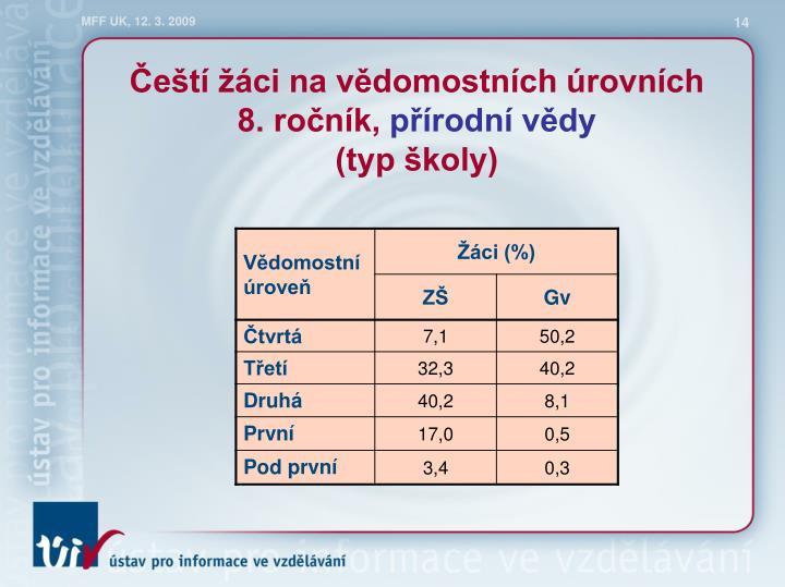 Čeští žáci na vědomostních úrovních