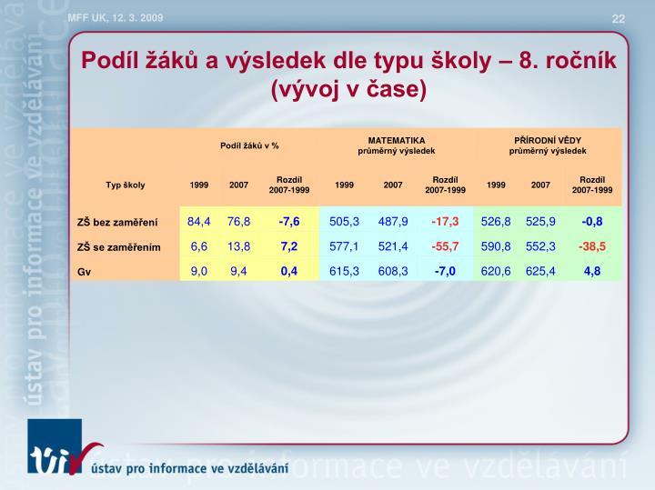 Podíl žáků a výsledek dle typu školy – 8. ročník