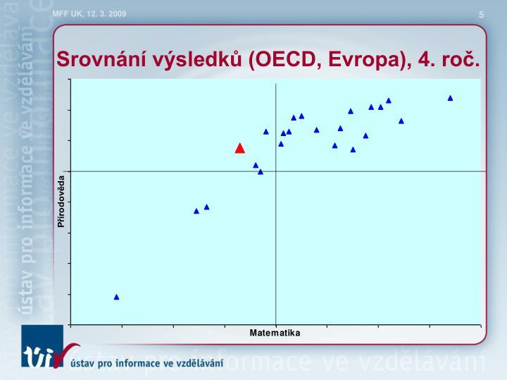 Srovnání výsledků (OECD, Evropa), 4. roč.