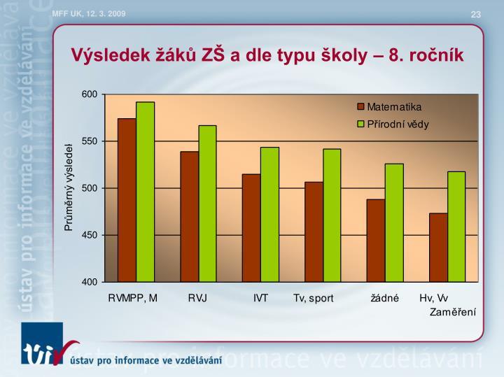 Výsledek žáků ZŠ a dle typu školy – 8. ročník