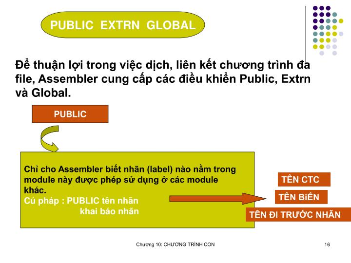 PUBLIC  EXTRN  GLOBAL