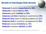benefits of total supply chain security