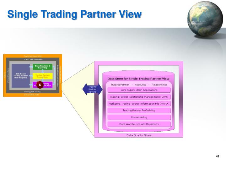 Single Trading Partner View