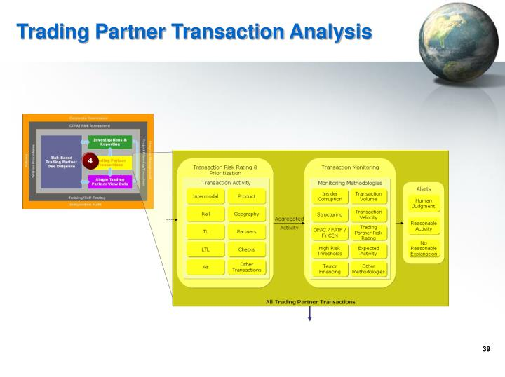 Trading Partner Transaction Analysis