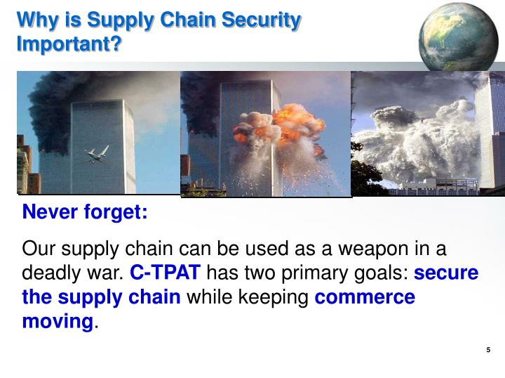 Why is Supply Chain Security Important?