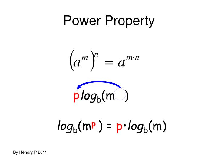 Power Property