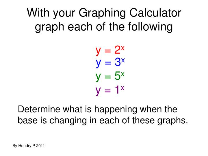 With your Graphing Calculator