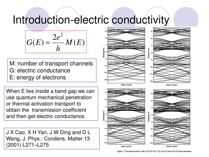 Introduction-electric conductivity