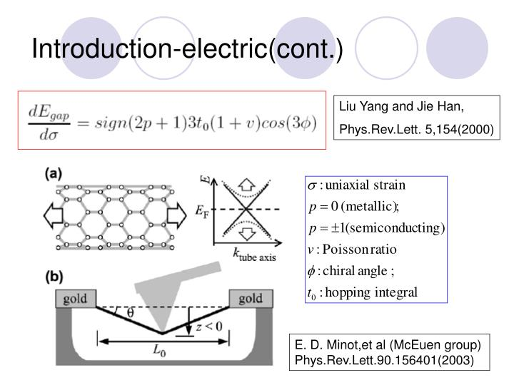 Introduction-electric(cont.)