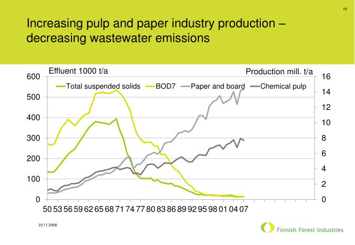 Increasing pulp and paper industry production – decreasing wastewater emissions