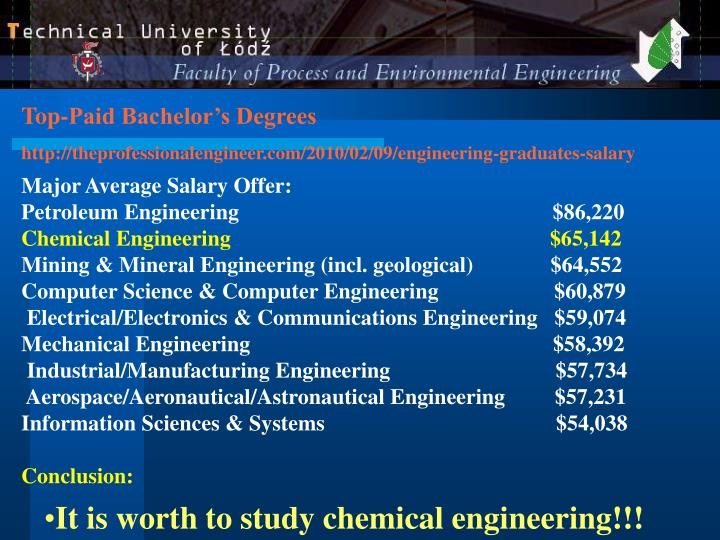 Top-Paid Bachelor's Degrees