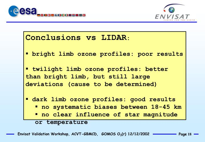 Conclusions vs LIDAR