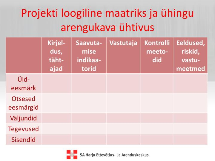 Projekti loogiline maatriks ja ühingu arengukava ühtivus