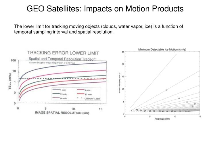 GEO Satellites: Impacts on Motion Products