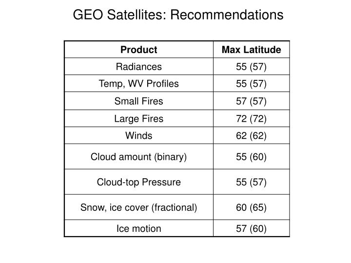 GEO Satellites: Recommendations