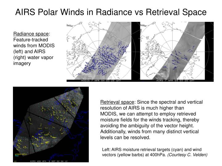 AIRS Polar Winds in Radiance vs Retrieval Space