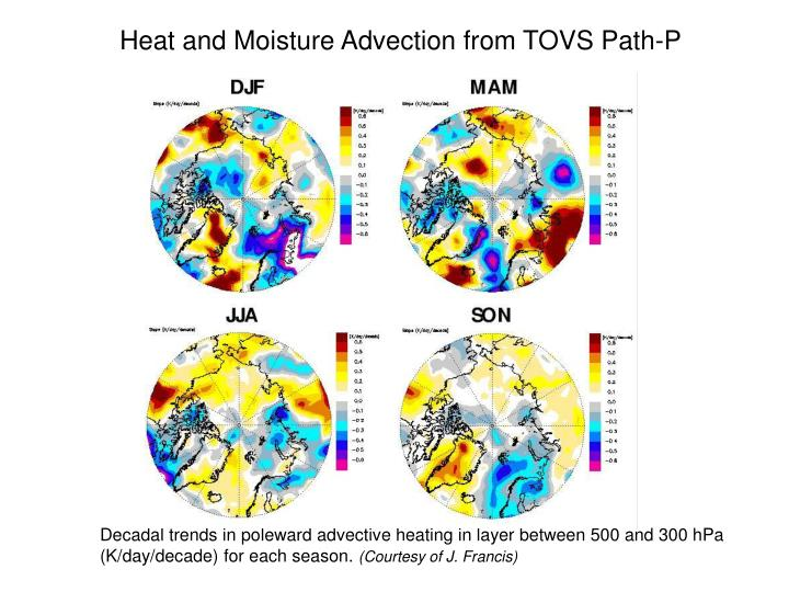 Heat and Moisture Advection from TOVS Path-P