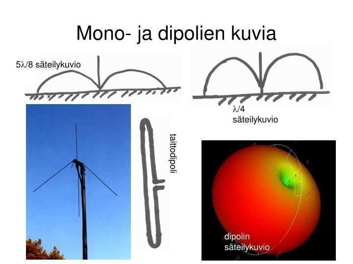 Mono- ja dipolien kuvia
