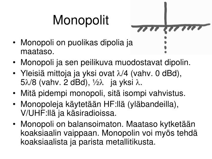 Monopolit