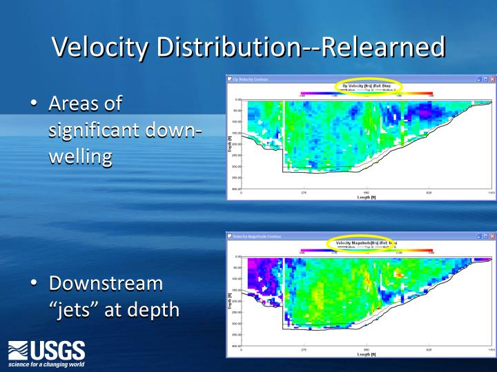 Velocity Distribution--Relearned